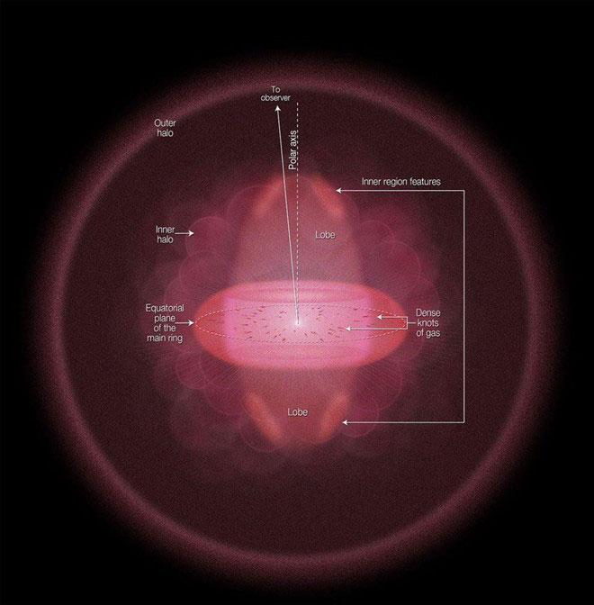 Sơ đồ này cho thấy hình dạng và cấu trúc của Tinh vân Chiếc Nhẫn