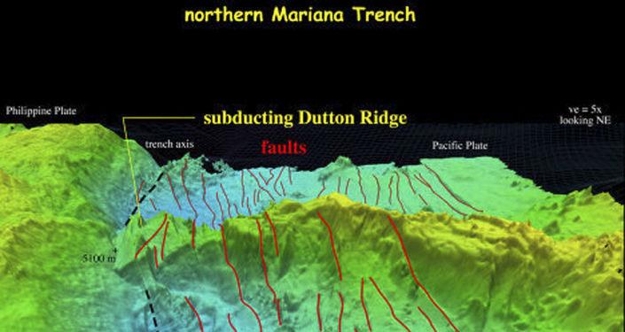 Bản đồ rãnh Mariana
