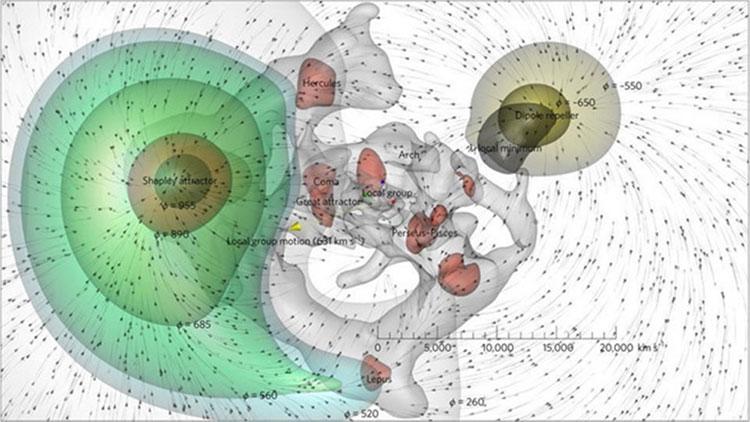 Hầu hết thiên hà sẽ tụ lại với nhau theo nhóm