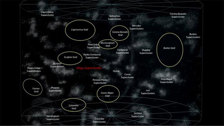 Từ thiên hà này quan sát theo mọi hướng, sẽ không tìm thấy thiên hà nào khác trong vòng 100 triệu năm ánh sáng