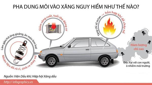 Những nguy hại khi pha dung môi vào xăng
