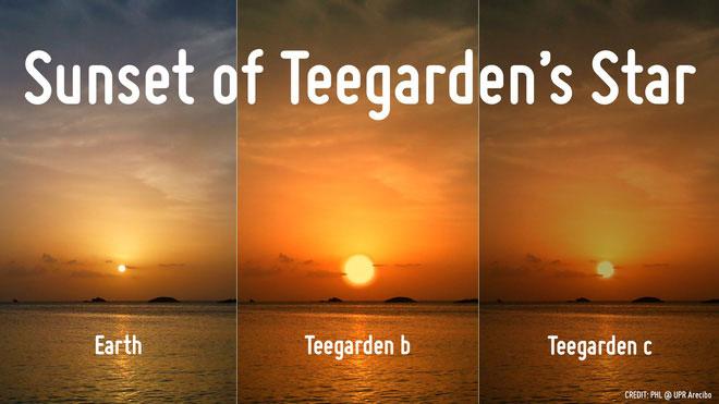 Theo tính toán sơ bộ, đây là hình ảnh hoàng hôn trên Teegarden b và c.