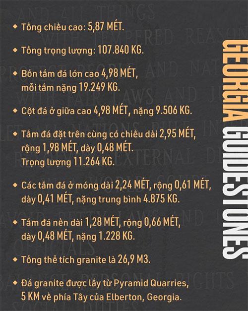 Những con số về tấm đá chỉ dẫn