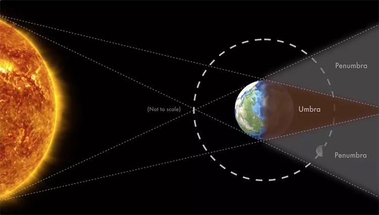 Sự kiện thiên văn: Đón chờ nguyệt thực một phần vào ngày 17/7