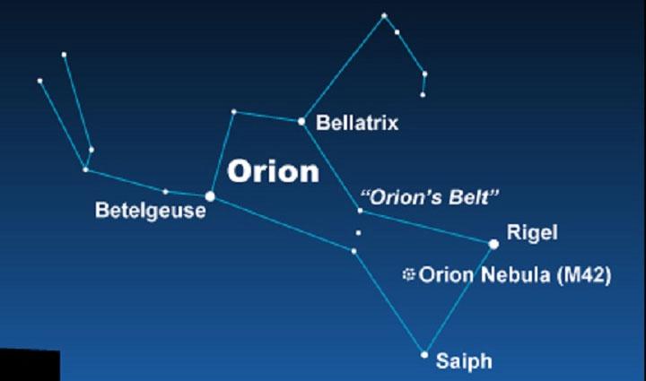 Rigel là một ngôi sao khổng lồ màu xanh dương được tìm thấy trong chòm sao Orion.