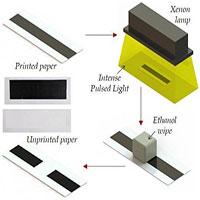 Phát minh ra cách tẩy mực in trên giấy trong 5 phút