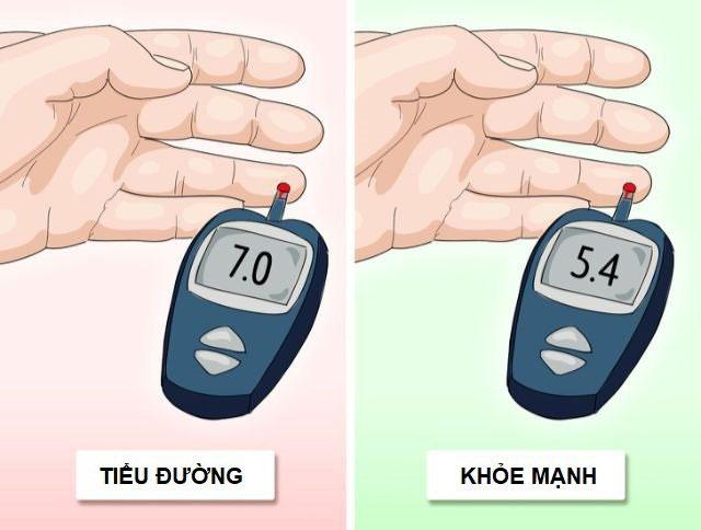 Lượng đường trong máu được kiểm soát tốt hơn