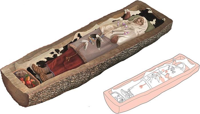 Hình phục dựng quan tài của người phụ nữ Celt cổ đại.