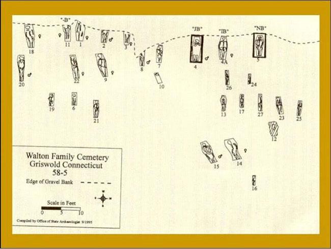 Sơ đồ nghĩa trang họ Walton.