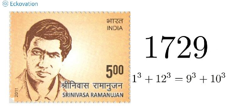 Thiên tài toán học Ấn Độ Srinivasa Ramanujan trên tem nước này.