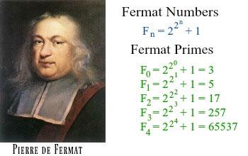 Pierre de Fermat (1607-1665).