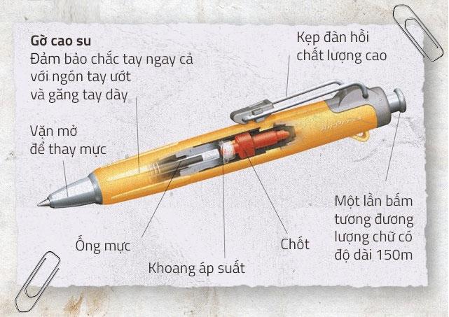 Bút bi áp suất