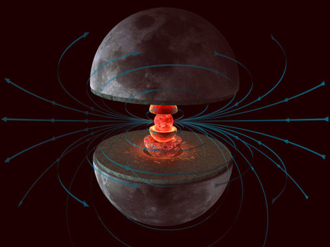 Lõi của hành tinh khác có thể nói cho chúng ta biết về tương lai Trái đất.