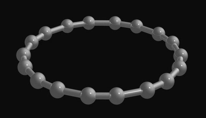 Một minh họa khác về cyclocarbon.