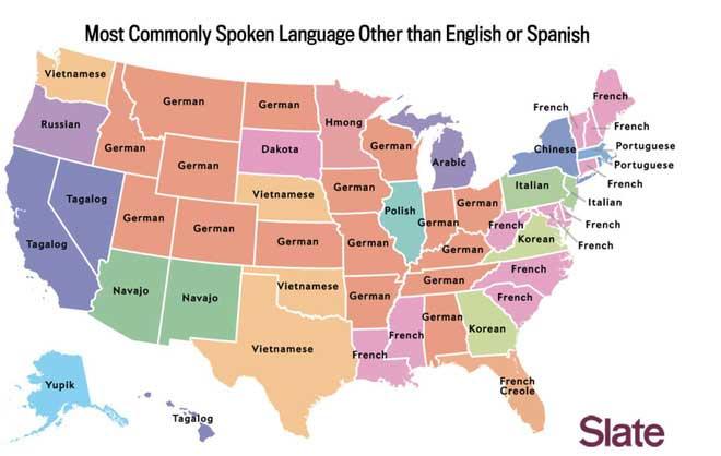 Bên cạnh tiếng Anh và tiếng Tây Ban Nha, tiếng Đức được sử dụng rộng rãi ở nhiều bang trên nước Mỹ.