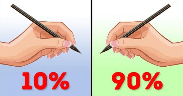 Người thuận tay trái chỉ chiếm 10% dân số thế giới