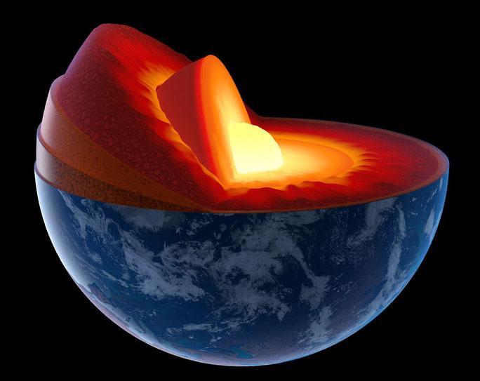 Các lớp của Trái đất
