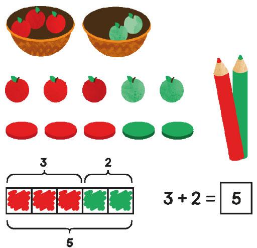 Bài toán cho trẻ em