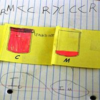 """""""Công nghệ"""" dạy toán mới trên thế giới: Khám phá quy tắc đại số trước khi đếm 1, 2, 3, 4... (Phần 3)"""