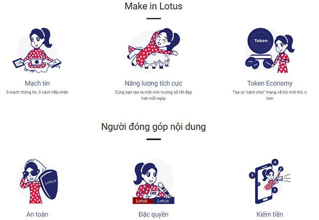 Nội dung trên mạng xã hội Lotus.