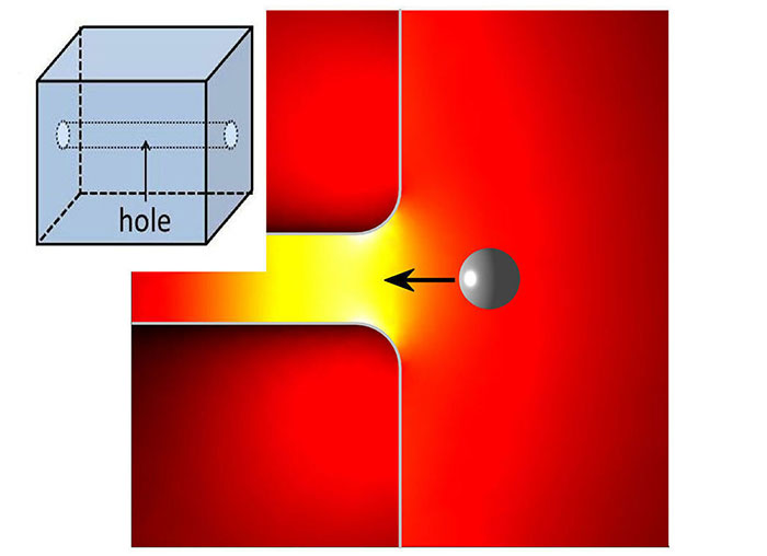 Bức xạ quang học trên hạt sẽ được cố định, tập trung gần bề mặt của nó.