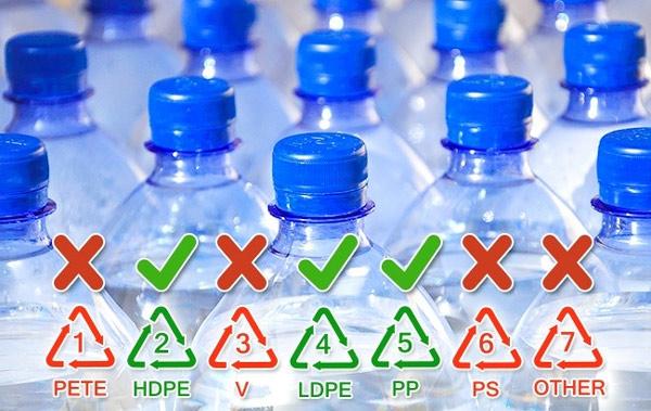 Những chai nhựa có số 1,3,6,7 dưới đáy chai không nên tái sử dụng.