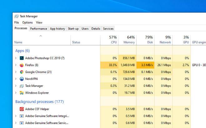 Chỉ việc mở Task Manager trên Window, bạn có thể xem trình duyệt đang chiếm bao nhiêu trên bộ nhớ máy tính
