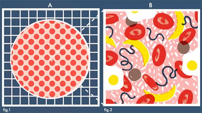 Nhóm máu AB là sự pha trộn hiện đại của nhóm máu A và B.