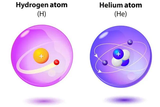 Nguyên tử hydro