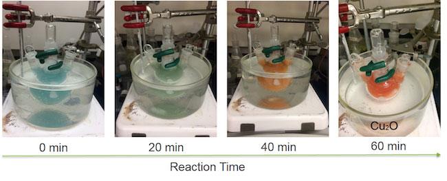 Phản ứng hóa học diễn ra trong phòng thí nghiệm.