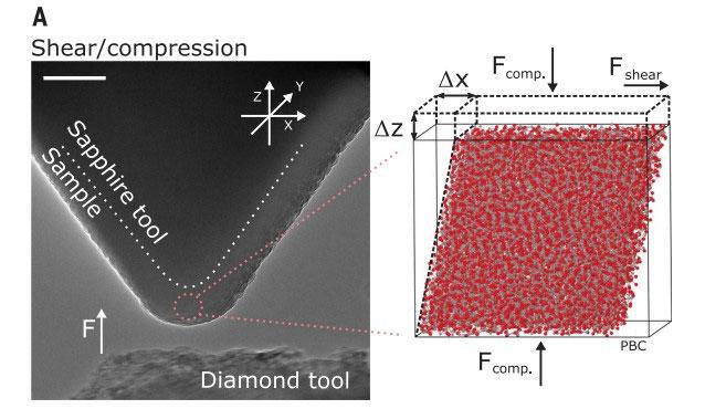Nhóm nghiên cứu đã tạo ra một màng mỏng thủy tinh và đè thử nó dưới các áp lực cơ học.