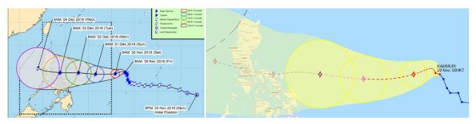 Hình ảnh đường đi của bão Kammuri