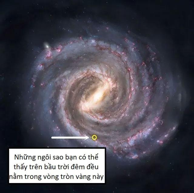 Tất cả những gì bạn quan sát được chỉ là một phần rất nhỏ của dải Ngân hà.