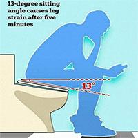 Nhà vệ sinh có bệ ngồi với góc nghiêng 13 độ giúp nâng cao năng suất lao động?