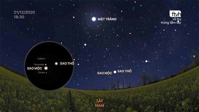 Hãy sử dụng kính thiên văn để thấy rõ ràng hơn cả hai hành tinh này vào tối 21/12/2020.