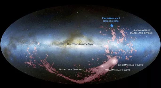 Milky Way (màu xanh lá mạ) giữa vòng vây 2 thiên hà láng giềng và Suối Magellanic.