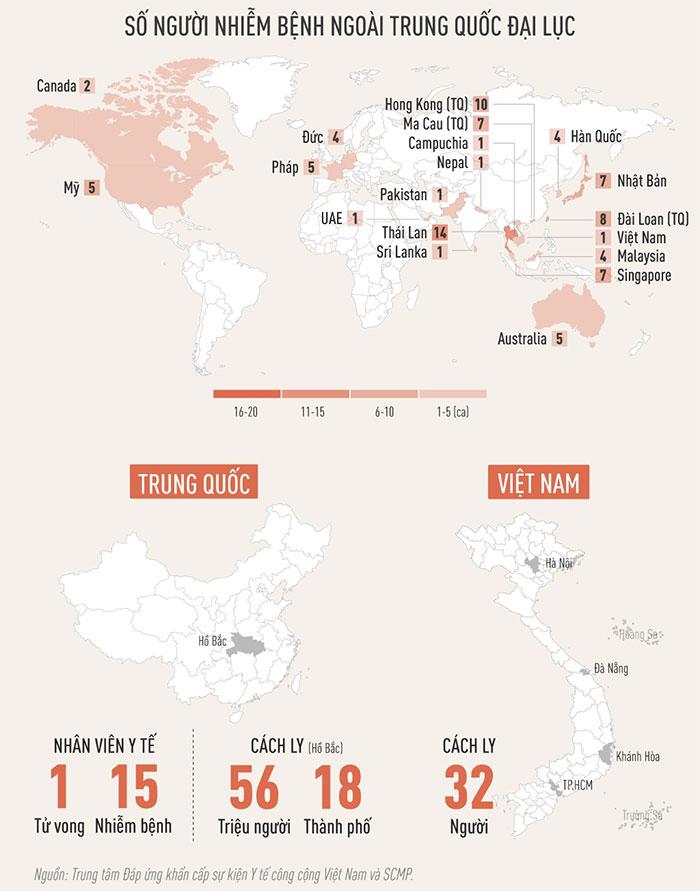 Số người nhiễm virus corona ngoài Trung Quốc