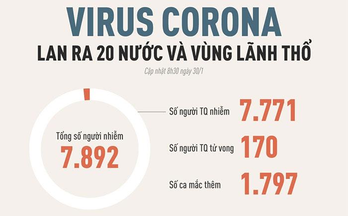 Virus corona lan ra 20 nước và vùng lãnh thổ