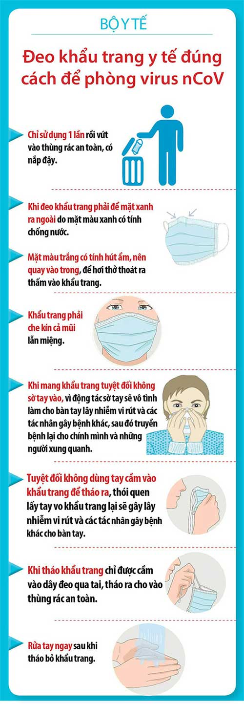 Cách đeo khẩu trang chuẩn do Bộ Y tế chỉ dẫn