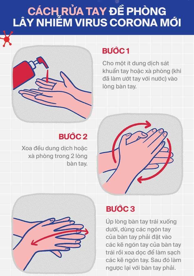 Cách rửa tay đề phòng lây nhiễm virus corona