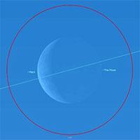 """Tháng 2 này, bầu trời sẽ xuất hiện """"nhật thực sao Hỏa"""""""
