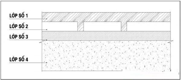 Lát nền nhà bằng gỗ kín.