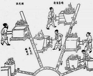 Kỹ thuật rèn sắt