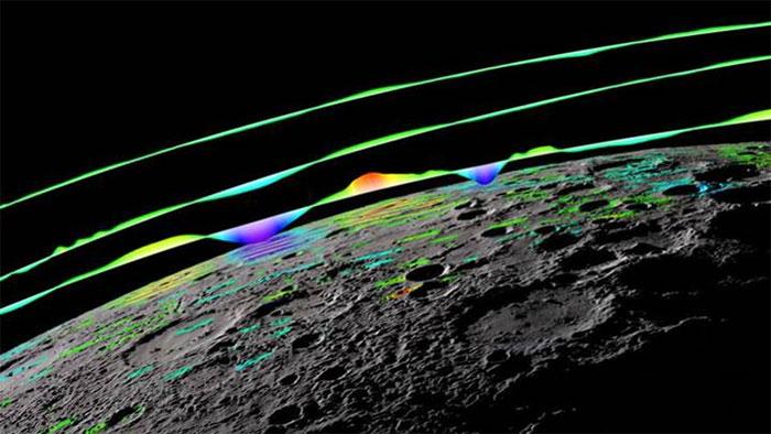 Hình ảnh trực quan hóa từ trường của sao Thủy.