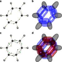 Dựng được cấu trúc điện tử của benzen, hợp chất với electron tồn tại ở 126 chiều khác nhau