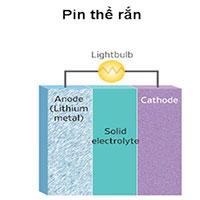 Pin thể rắn sẽ thay thế pin Lithium-ion