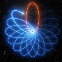 Các nhà thiên văn nhìn thấy một ngôi sao nhảy múa xung quanh một lỗ đen