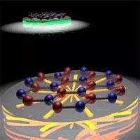 """Các nhà khoa học kéo giãn được """"graphene trắng"""" để điều chỉnh mức năng lượng ánh sáng"""
