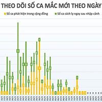 Việt Nam bước đầu tiêm thử nghiệm vắc xin phòng Covid-19 trên chuột