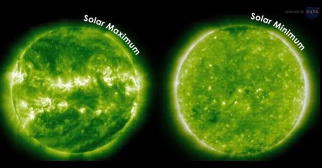 Trong giai đoạn cực tiểu của Mặt trời, những vết đen xuất hiện ít hơn và ngược lại.